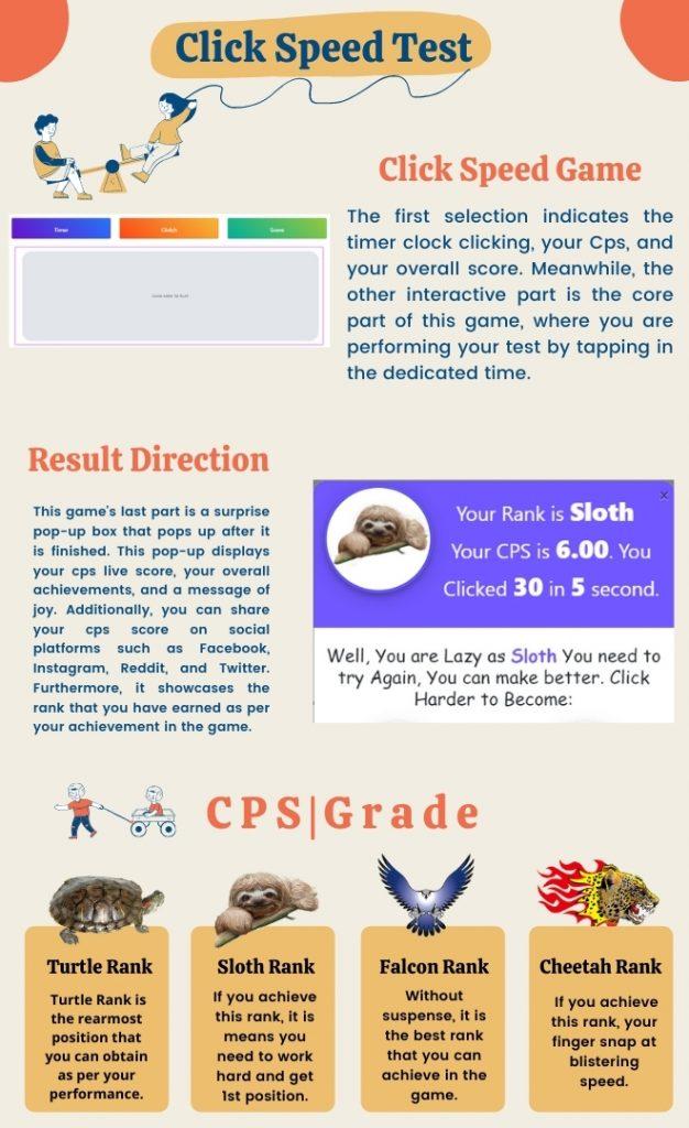 Click Speed Test